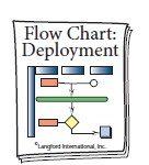 flow chart deployment