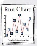 run chart