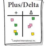 plus/delta chart